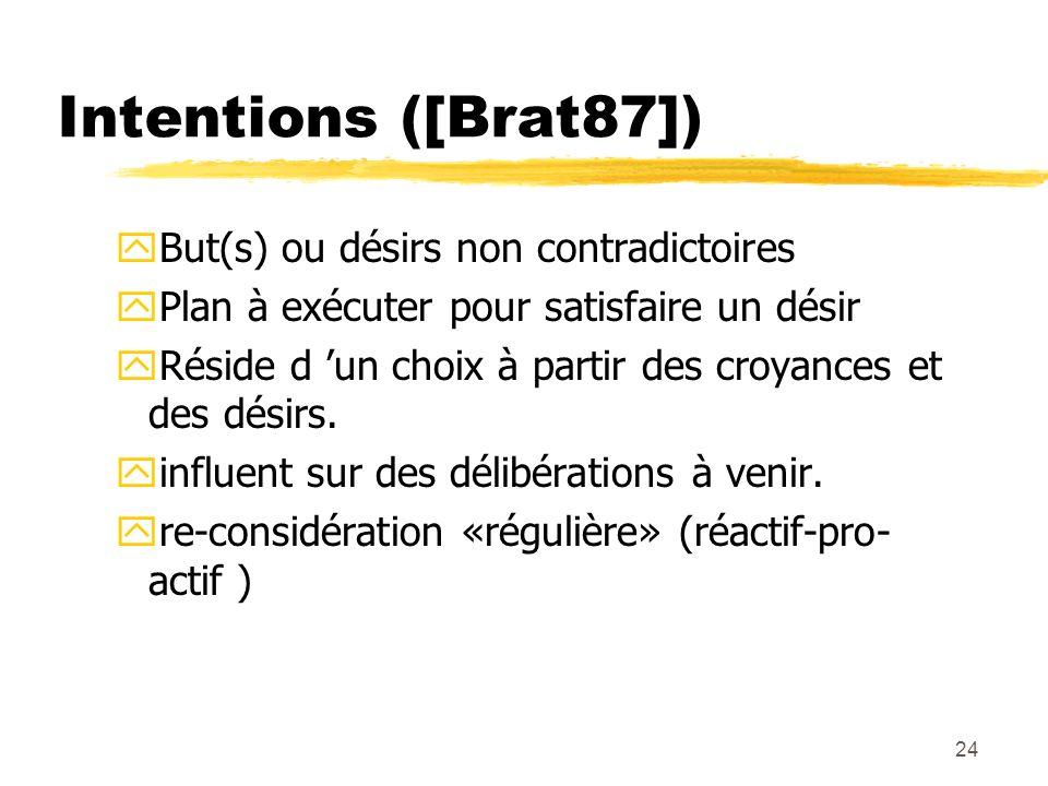 Intentions ([Brat87]) But(s) ou désirs non contradictoires
